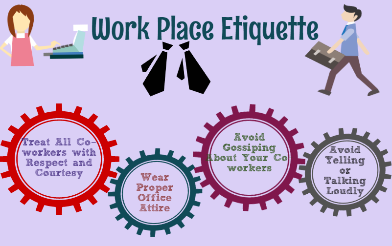 office etiquette To make sure everyone understands the etiquette, deloitte has developed a combination of orientation, coaching and updating as the open office concept has moved mainstream in the company, says .